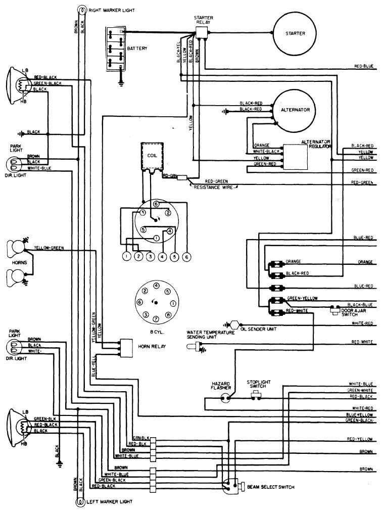 1974 F100 Underhood wiring diagram - Ford Truck ...