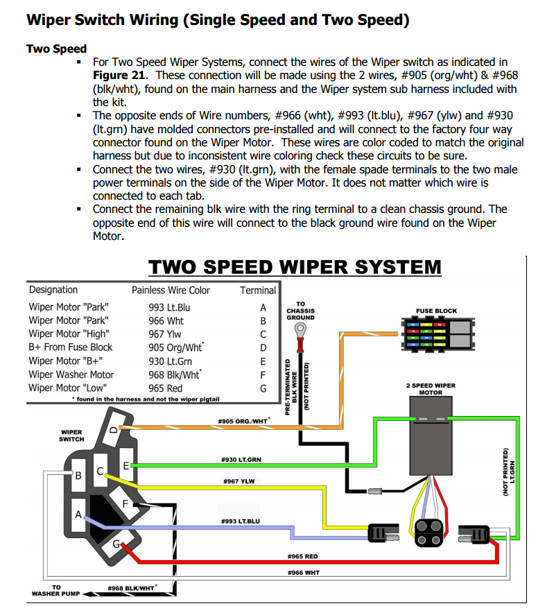 2 Speed Motor Wiring Diagram : Wiper motor schematic impremedia