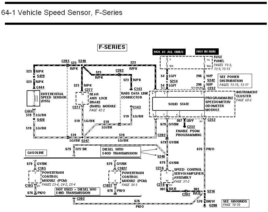 speed sensor locations 1994 f150