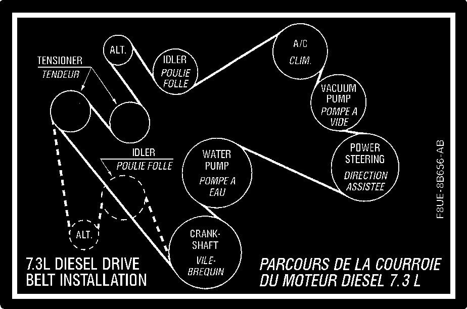 Serpentine Diagram Dual Alternator E-350 7 3 1998