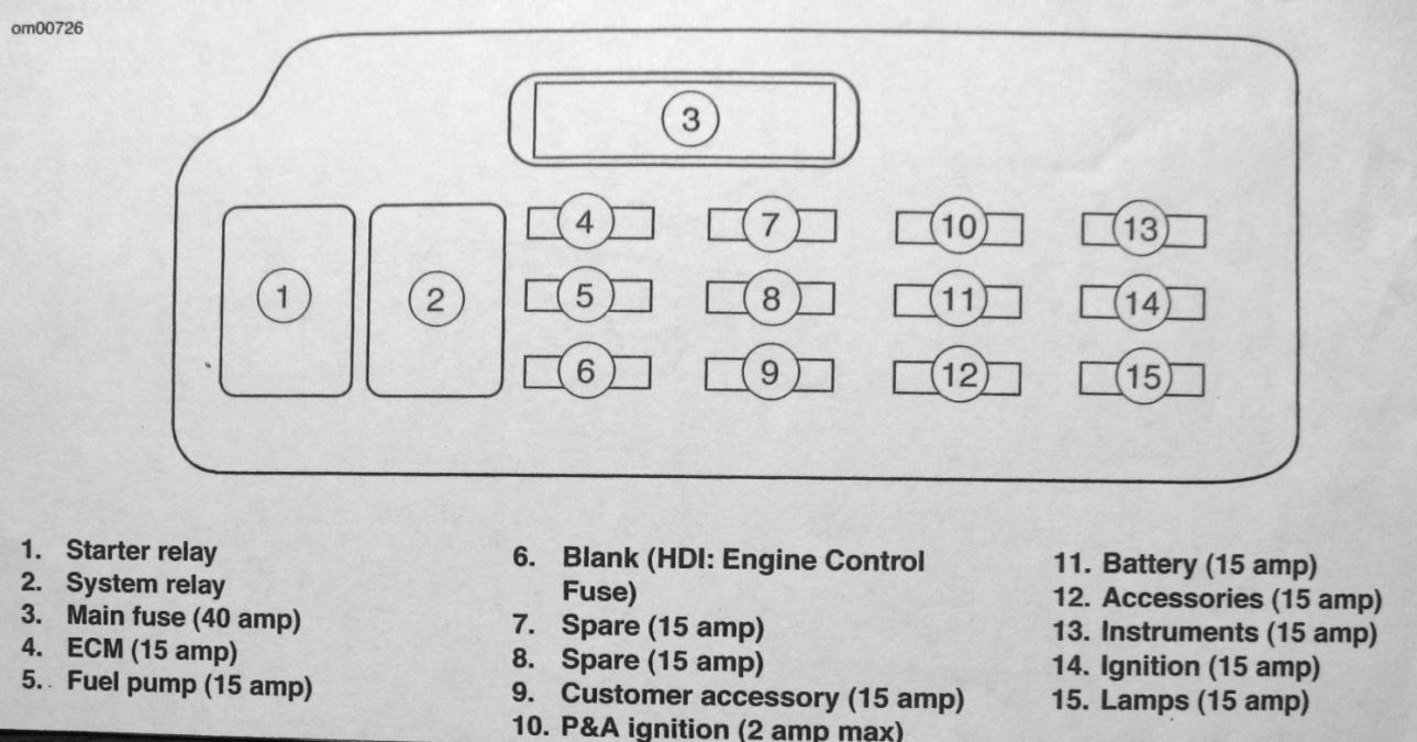 80 img_1012_162527942206c17bba5a73a49097482dfb97f02b 2014 harley street glide ecm wiring diagram wiring diagrams FLHX Wiring Fuse Block at eliteediting.co