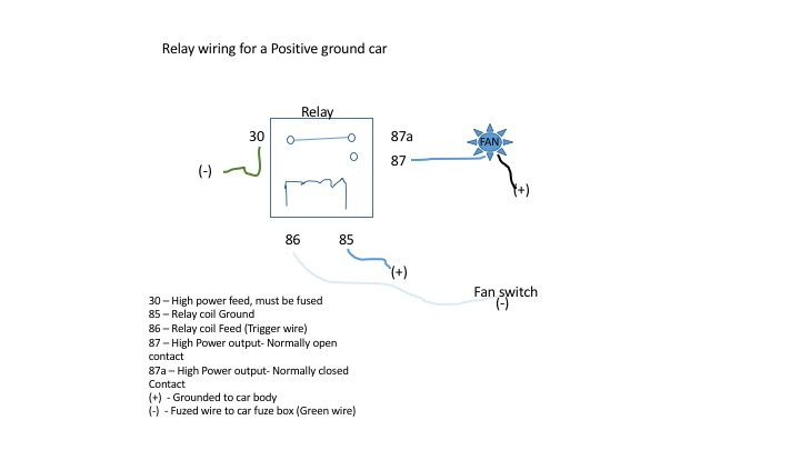 Relay Positive Ground Wiring Diagram - Wiring Diagrams on