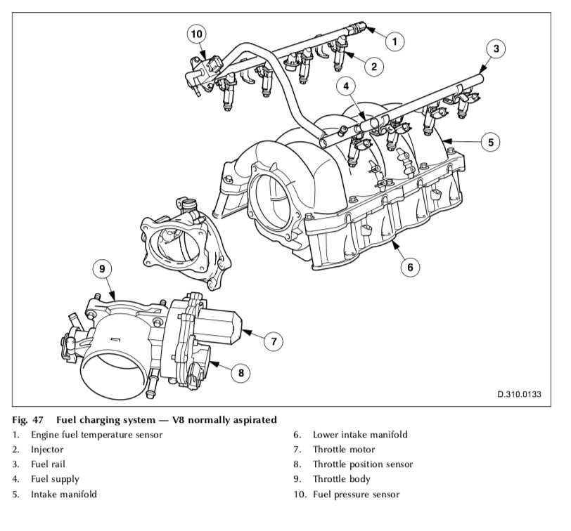 XJR knock sensor location-bank 1 - Jaguar Forums - Jaguar Enthusiasts ForumJaguar Forums