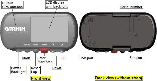 Garmin Forerunner 301 GPS - R/C Tech Forums