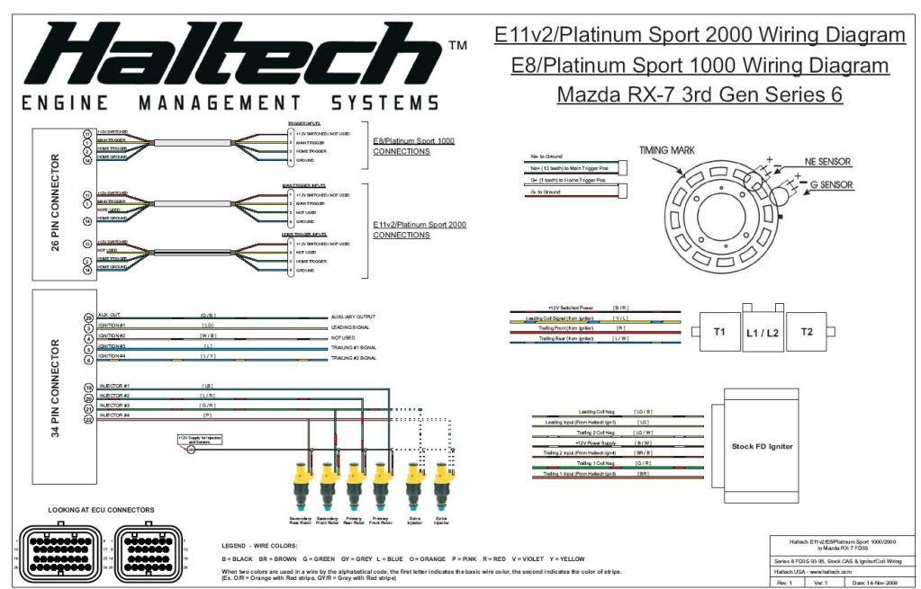 Haltech Wiring Diagram | Wiring Diagram on