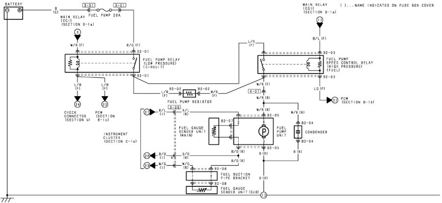 mazda rx8 fuse diagram