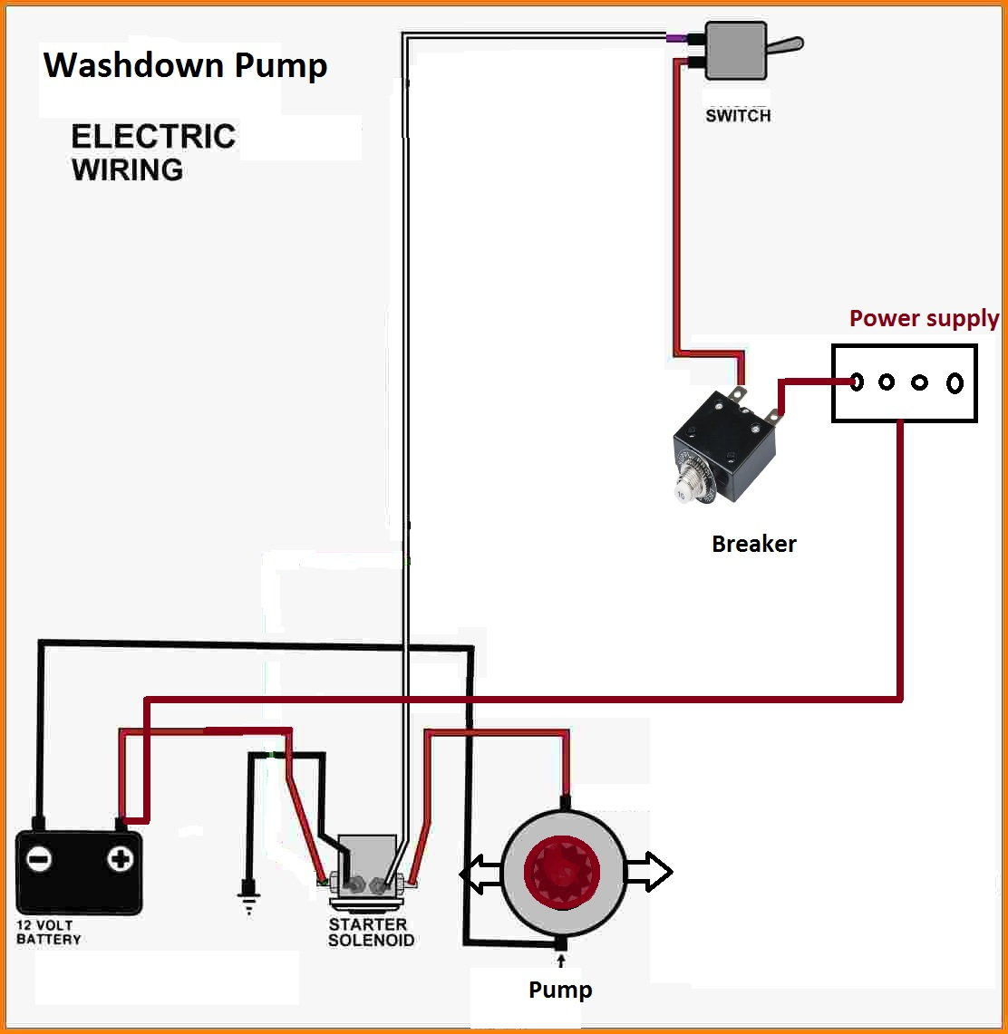 Raw-water Washdown Trips Circuit Breaker - The Hull Truth