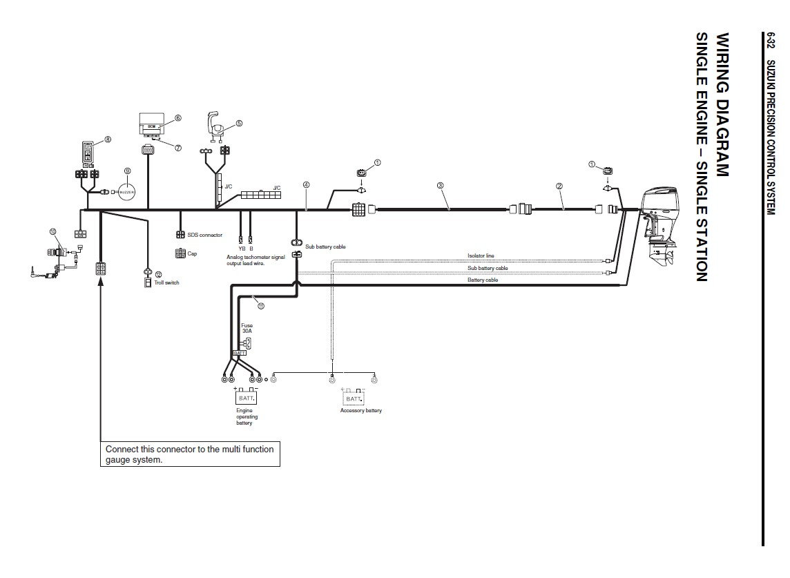 Wiring Diagram 300AP - The Hull Truth - Boating and Fishing Forum | Bcn Wire Diagram |  | The Hull Truth