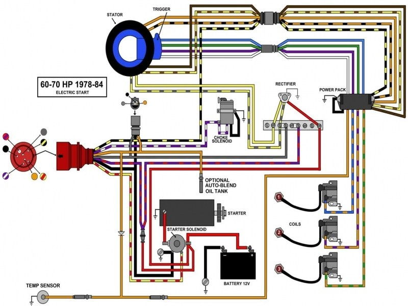 Omc Wiring Harness Colors - Home Wiring Diagrams on