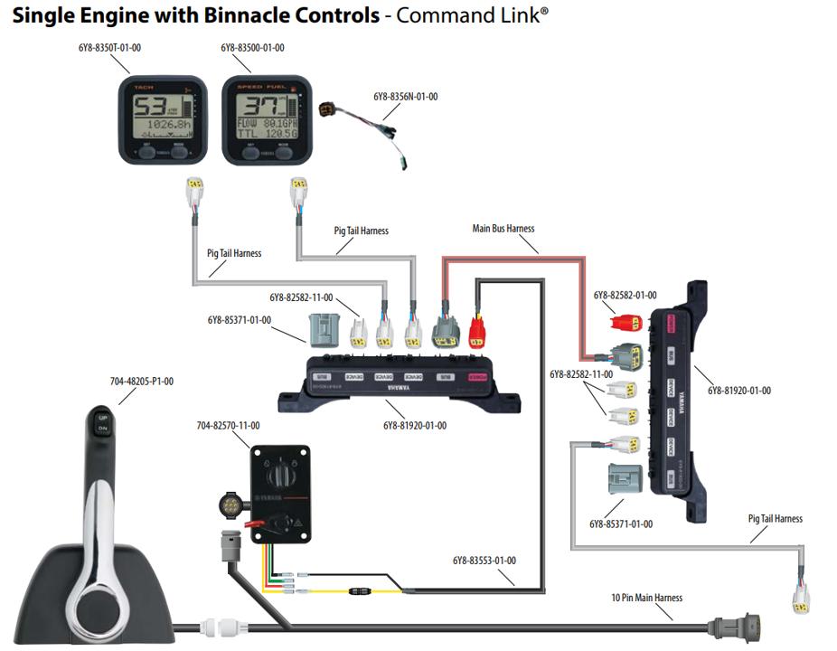 yamaha f350 command link wiring diagram yamaha command link wiring diagram gain www seblock de  yamaha command link wiring diagram