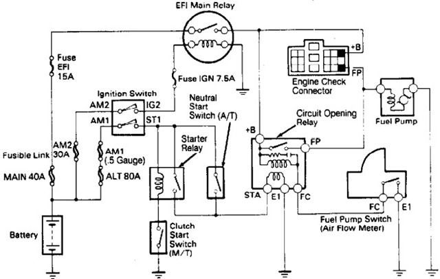1983 isuzu pup wiring diagram 1983 discover your wiring diagram 1983 toyota pickup wiring diagram nilza