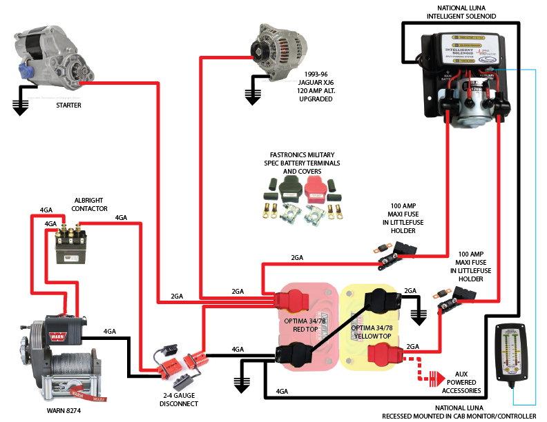 on fastronix fog light relay wiring